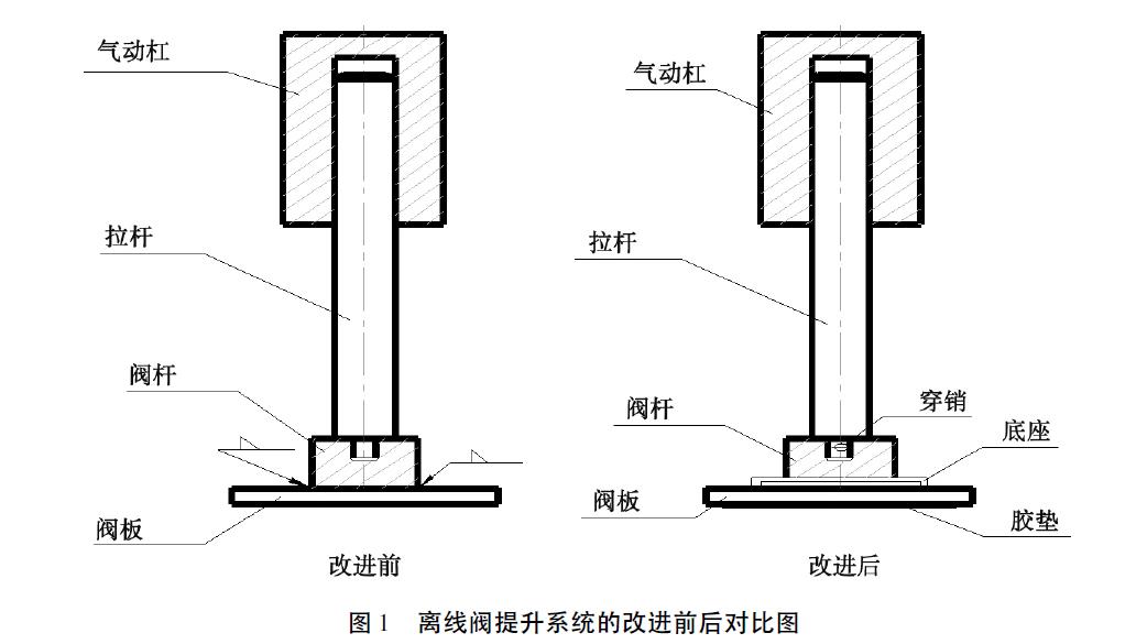 离线式脉冲布袋除尘器故障原因分析及改进措施